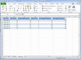 Upper Control Limit Excel Lamasa Jasonkellyphoto Co