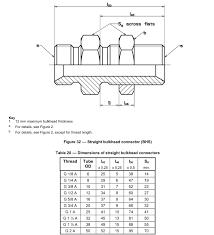 Bsp Bulkhead Fittings Size Chart Bs5200 Knowledge Yuyao