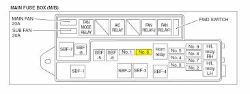 2010 subaru forester fuse box diagram data wiring diagrams \u2022 Subaru Forester Heat Shield Diagram 2002 subaru forester fuse box trusted wiring diagrams u2022 rh weneedradio org 2008 subaru outback fuse diagram 2011 subaru legacy fuse diagram
