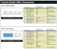 2007 toyota tundra radio wiring harness diy enthusiasts wiring 2013 Toyota Tundra Accessories at 2007 Toyota Tundra Trailer Wiring Harness