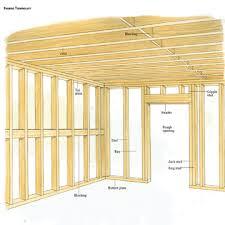 framing an interior wall. Must-Know Wall Terminology Framing An Interior T