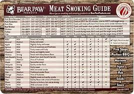 Best Wood For Smoking Meat Sturesauswendiglernen Info