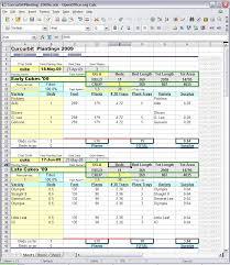Spreadsheet Planting Calculator Snakeroot Organic Farm