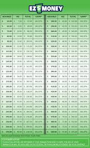 Easy Money Loan Chart Best Picture Of Chart Anyimage Org