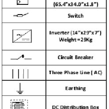 symbols used in electrical system layout scientific diagram symbols used in electrical system layout