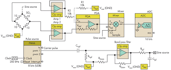 use strain gauge based sensors like a pro a programmable soc allows the filter to be realized using some of the op amps in the device chpf and rhpf control the high pass filter response