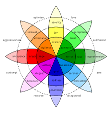 Color Wheel Pro Color MeaningEmotional Colours