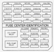 2008 cadillac dts fuse box wiring library diagram h9 2005 Cadillac CTS Fuse Box Location at 2009 Cadillac Cts Fuse Box Diagram
