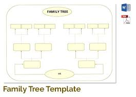 Family Tree Chart Online Family Tree Charts Free Download Create Your Own Chart Creating A In