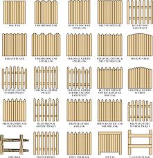 fence styles. Contemporary Styles Wood U0026 Vinyl Fence Styles And Fence Styles M