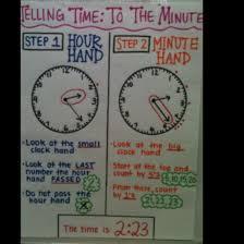 Math Menu 3 M 3 Telling Time Lessons Tes Teach