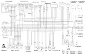hyosung motorcycles motorcycle manuals pdf wiring diagrams hyosung history