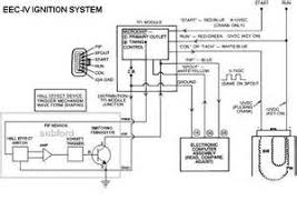 similiar f ignition wiring keywords fuel pump wiring diagram 1989 ford f 150 fuel pump wiring diagram