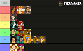 Updated list (active roblox all star tower defense codes february 2021). Total Drama All Stars Character Tier List Totaldrama