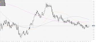 Eur Usd Price Analysis Euro Ends The Week In The Green