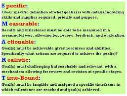 future educational goals essay college paper help future educational goals essay