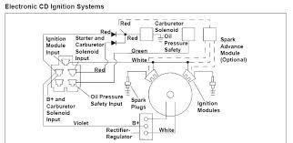 wiring diagram 25 hp kohler engine wiring diagram 2011 03 08 Kohler Key Switch Wiring Diagram full size of wiring diagram 25 hp kohler engine wiring diagram 2011 03 08 135757