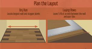 plan the layout