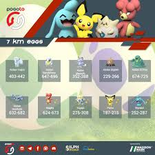 Pokemon Go Egg Chart 2018 Updated 7km Eggs Chart Thesilphroad