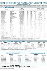 Adderall Mg Chart Psychotropic Medication Cheat Sheet 2019 List Of