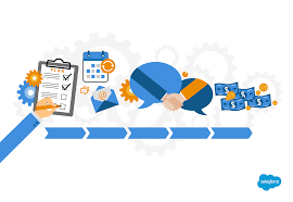 Manage Sales Pipeline 8 Valuable Ways To Increase Sales Cycle Speed Salesforce