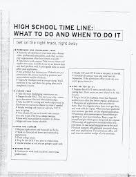 general objectives resume sample ap scale essay terrorist attacks college activity essay example diamond geo engineering services
