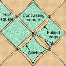 Instructions for a cathedral window cushion, but the illustrations ... & Instructions for a cathedral window cushion, but the illustrations are  good, so for a quilt, just keep going. | Quilting Ideas | Pinterest |  Cathedral ... Adamdwight.com