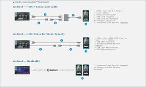 mhl wiring diagram wiring diagram list mhl wiring diagram wiring diagrams favorites mhl wiring diagram