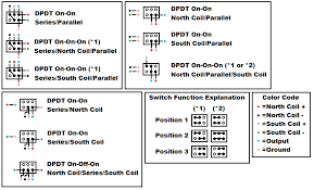 series parallel single coil wiring configurations i made this coil configuration diagram of how to do various switching options for dual coil pickups and i thought some guys on this forum might it