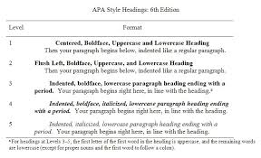 apa 6th edition word template apa style blog headings