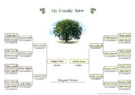 Free Family Tree Templates Editable Together With Family Tree ...
