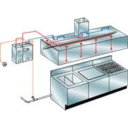 product series p ha dual agent restaurant fire suppression system