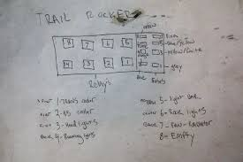 painless switch panel wiring diagram painless tips to rewire your vehicle like a professional on painless switch panel wiring diagram