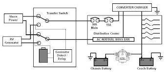 rv dc volt circuit breaker wiring diagram many of todays rv s