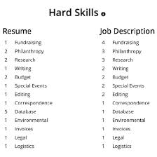 Hard Skills For Resume