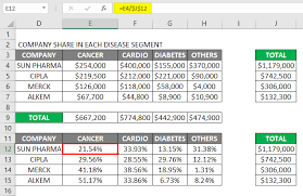 Mekko Chart Excel Free Marimekko Chart Excel How To Create Marimekko Chart In Excel