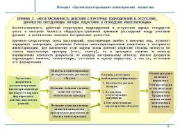 Курсовая работа по бгалтерскому учету на тему инвентаризация  Принятие ос к учету при усн бухгалтерия онлайн