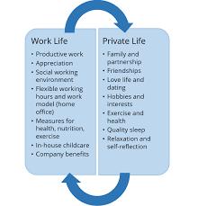 Balancing Work And Family Work Life Balance Harmony Between Work And Personal Life