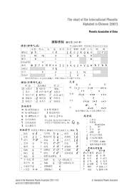 Start studying chinese phonetic alphabet. Ipa International Phonetic Association On Twitter We Plan Ipa Charts With Labels In Languages Othr Thn English Here S Chinese Jipa 2007 To Help Us Comment Rt And Send Us Non English Charts If
