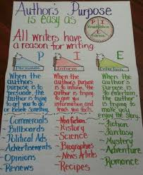 Authors Purpose Anchor Chart Reading Anchor Charts Ela