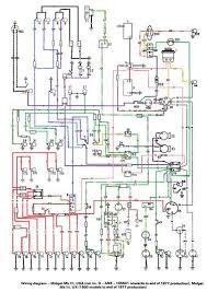 midget 1500 wire diagrams wiring diagram libraries 1975 mg midget wiring diagram wiring diagram third level77 mg midget wiring diagram completed wiring diagrams