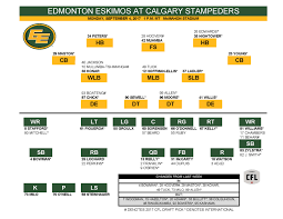 Stampeders Depth Chart Download The Depth Chart And Roster Edmonton Eskimos