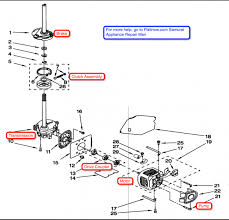 tag neptune dryer wiring diagram tag image tag dryer de308 wire diagram wiring diagram schematics on tag neptune dryer wiring diagram