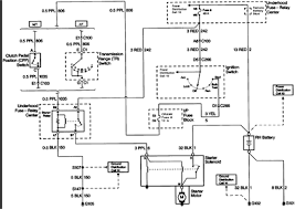1997 tahoe wiring diagram bookmark about wiring diagram • solved 97 tahoe starter wiring diagram fixya rh fixya com 1997 tahoe headlight wiring diagram 1997 chevy tahoe ignition wiring diagram