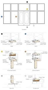 exterior door jamb detail. Design Recommendations Exterior Door Jamb Detail
