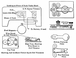 wiring diagram for 1931 ford model a the wiring diagram wiring diagram for 1930 ford model a wiring car wiring diagram