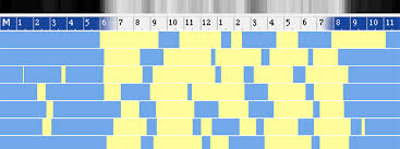 Baby Sleep Patterns Chart Sleep Tracking Trixie Tracker