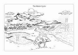Printableoring Pages Of The Water Cycle Marvelous Gallery Worksheets