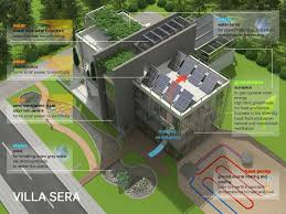 Villa Sera is a self-sustained structure that harnesses power from solar  panels, collects rainwater and uses gray water for plants, creating a  microcosm ...