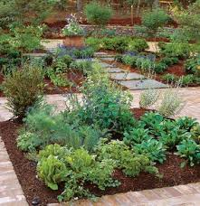Small Picture Garden Design Garden Design with Herb Garden with Raised Garden
